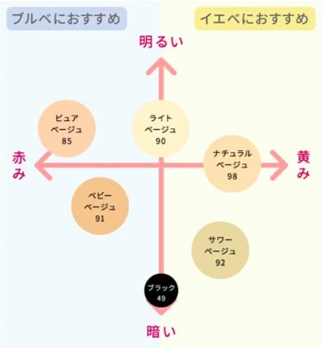 感動のストッキング(チュチュアンナ)の口コミ~実際に着用感やカバー力を検証!